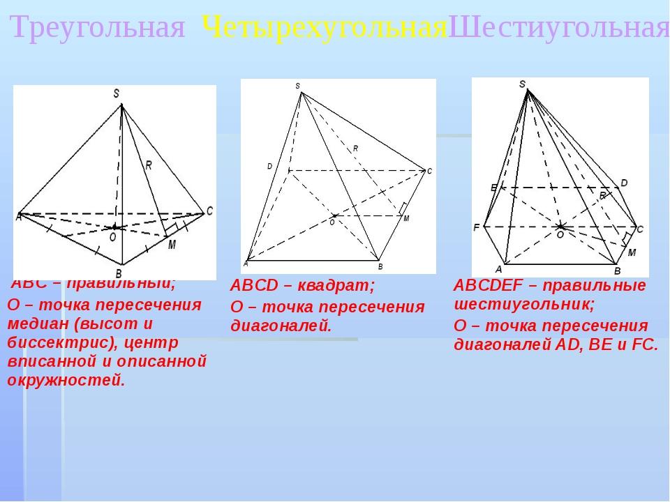 Треугольная Четырехугольная Шестиугольная ABC –правильный; О – точка пересече...