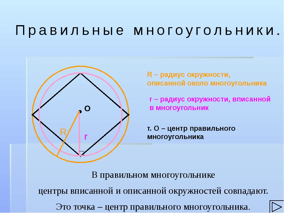 Правильные многоугольники.  О В правильном многоугольнике центры вписанной и...