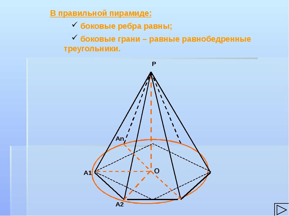 А1 В правильной пирамиде: боковые ребра равны; боковые грани – равные равнобе...