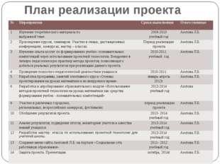 План реализации проекта № Мероприятия Сроки выполнения Ответственные 1 Изучен