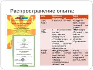 Распространение опыта: дата Название мероприятия Тема выступления Март, 2009