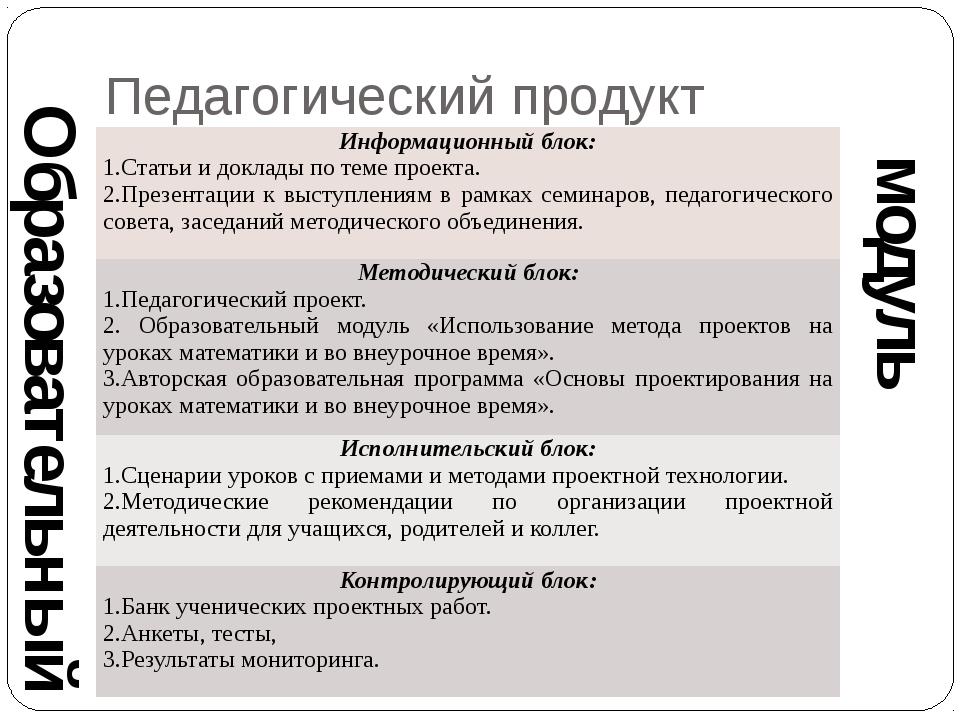 Педагогический продукт Образовательный модуль Информационный блок: 1.Статьи и...
