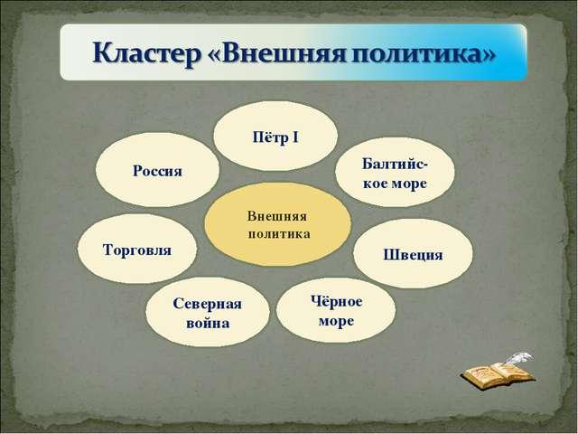 Пётр I Внешняя политика Россия Балтийс-кое море Торговля Швеция Северная войн...