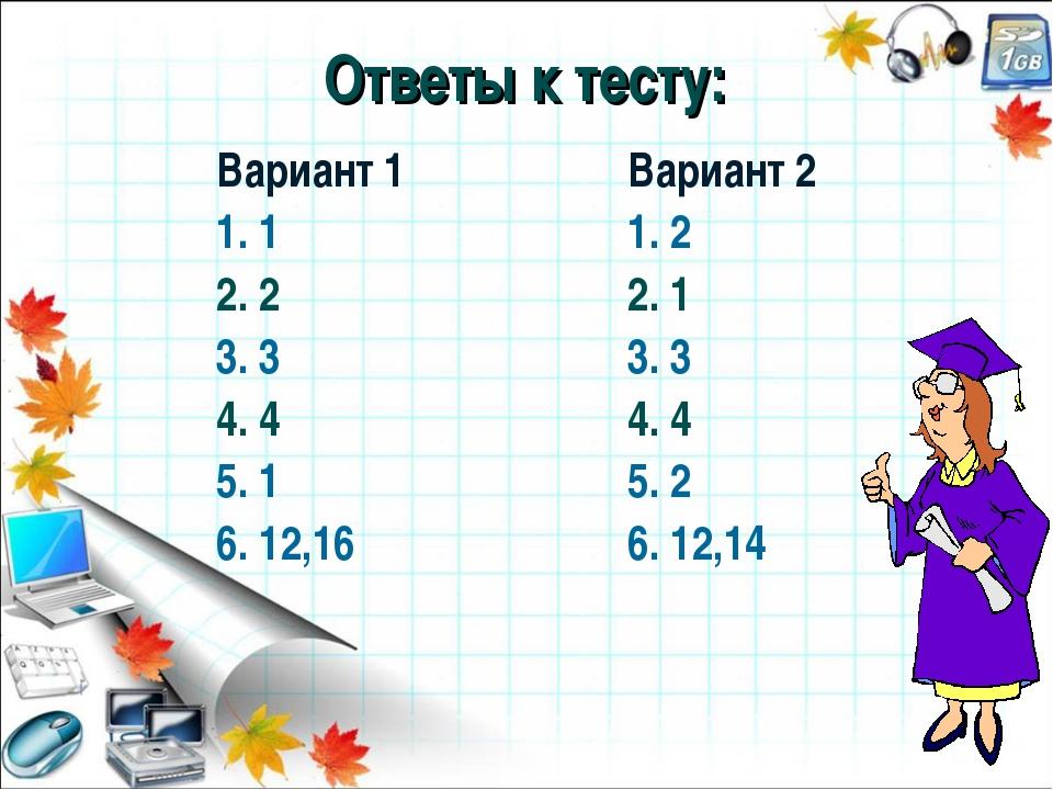 Ответы к тесту: Вариант 1 1. 1 2. 2 3. 3 4. 4 5. 1 6. 12,16 Вариант 2 1. 2 2....
