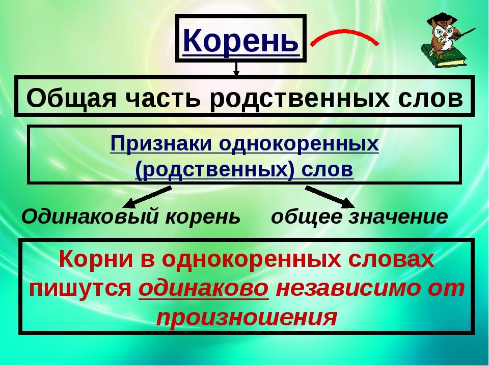 Корень Общая часть родственных слов Признаки однокоренных (родственных) слов...