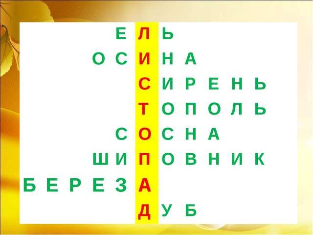 ЕЛЬ ОСИНА СИРЕНЬ ТОПОЛЬ СОС...