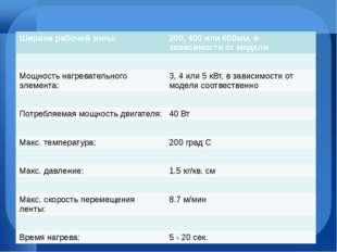 Ширина рабочей зоны: 200, 400 или 600мм, в зависимости от модели Мощность наг