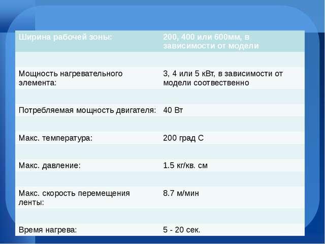 Ширина рабочей зоны: 200, 400 или 600мм, в зависимости от модели Мощность наг...