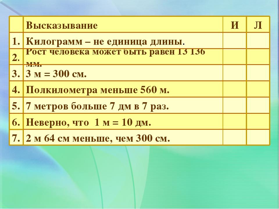 7. 6. 5. 4. 3. 2. 1. 2 м 64 см меньше, чем 300 см. Неверно, что 1 м = 10 дм....