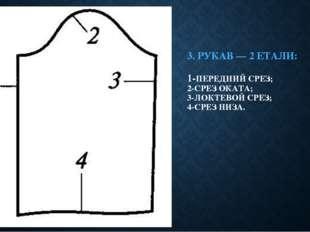 3. РУКАВ — 2 ЕТАЛИ: 1-ПЕРЕДНИЙ СРЕЗ; 2-СРЕЗ ОКАТА; 3-ЛОКТЕВОЙ СРЕЗ; 4-СРЕЗ НИ