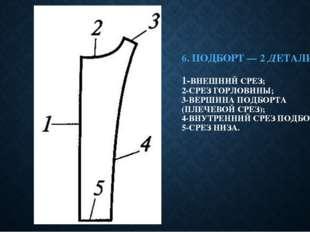 6. ПОДБОРТ — 2 ДЕТАЛИ: 1-ВНЕШНИЙ СРЕЗ; 2-СРЕЗ ГОРЛОВИНЫ; 3-ВЕРШИНА ПОДБОРТА (