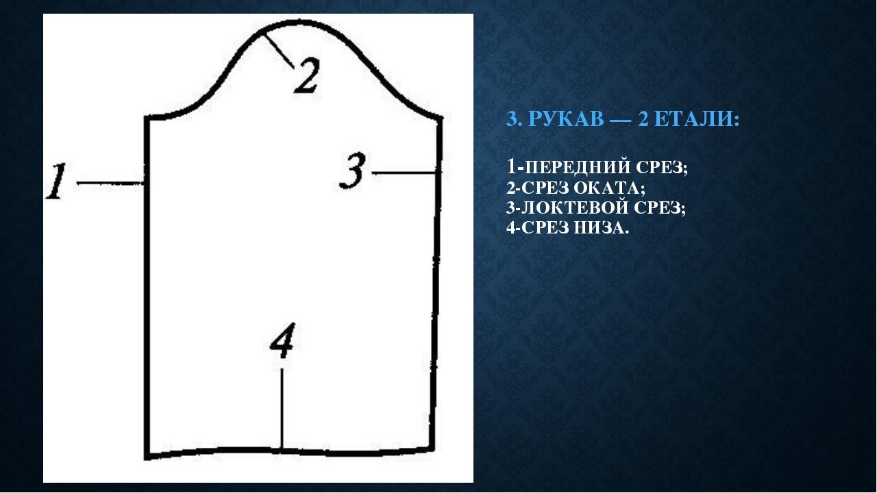 3. РУКАВ — 2 ЕТАЛИ: 1-ПЕРЕДНИЙ СРЕЗ; 2-СРЕЗ ОКАТА; 3-ЛОКТЕВОЙ СРЕЗ; 4-СРЕЗ НИ...