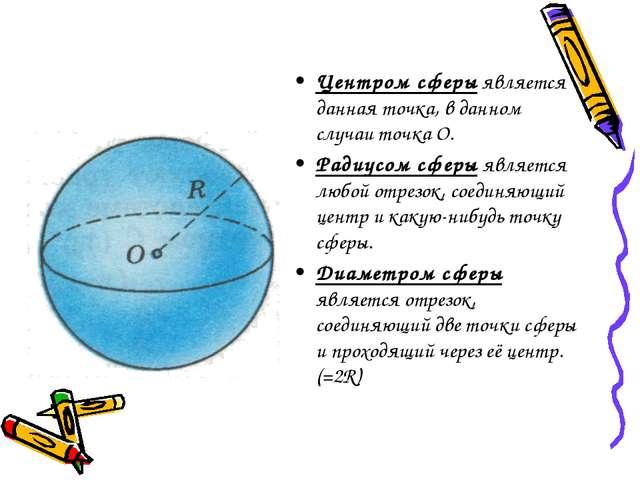 Центром сферы является данная точка, в данном случаи точка О. Радиусом сферы...