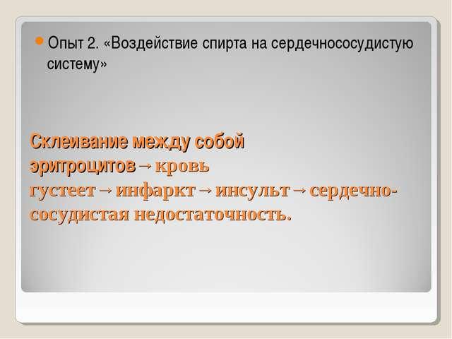 Склеивание между собой эритроцитов→кровь густеет→инфаркт→инсульт→сердечно-сос...