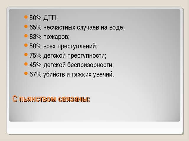 С пьянством связаны: 50% ДТП; 65% несчастных случаев на воде; 83% пожаров; 50...