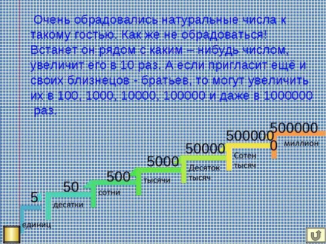 5 50 500 5000 50000 500000 5000000 Очень обрадовались натуральные числа к так...