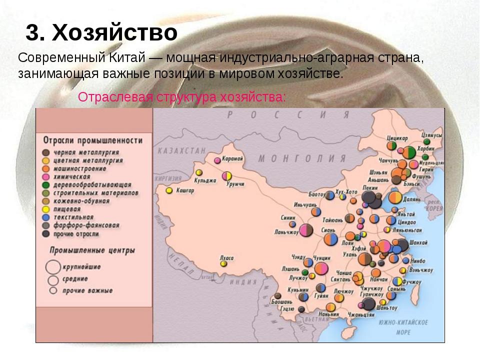 3. Хозяйство Современный Китай — мощная индустриально-аграрная страна, занима...