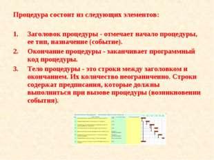 Процедура состоит из следующих элементов: Заголовок процедуры - отмечает нача