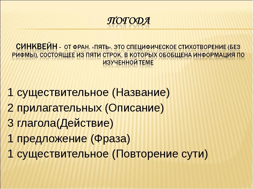 1 существительное (Название) 2 прилагательных (Описание) 3 глагола(Действие)...