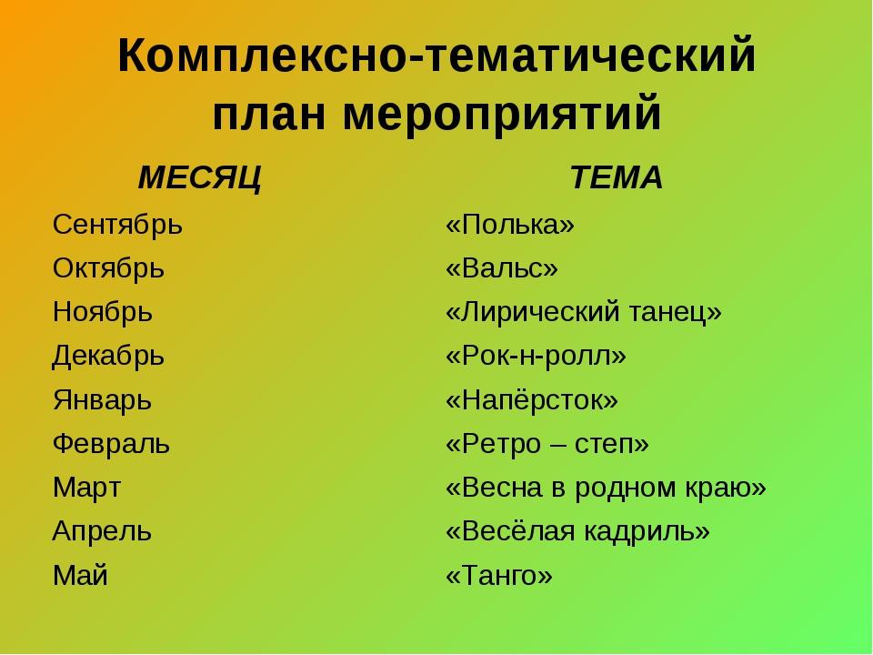 Комплексно-тематический план мероприятий