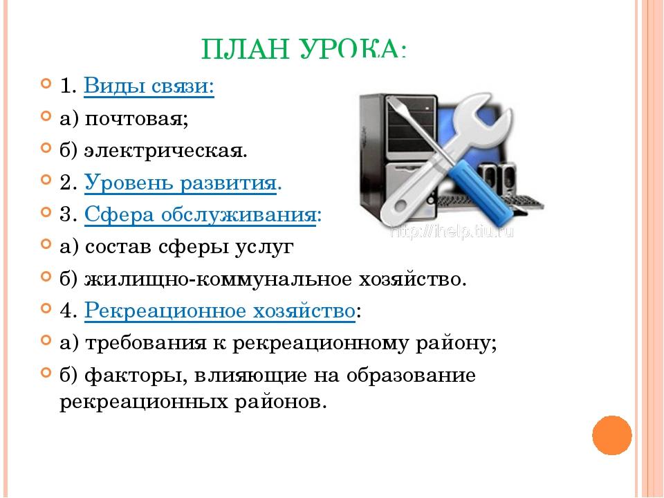 ПЛАН УРОКА: 1. Виды связи: а) почтовая; б) электрическая. 2. Уровень развития...