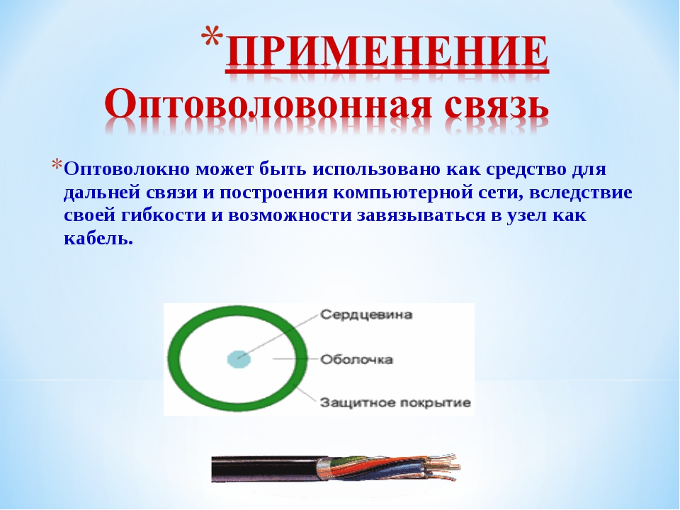 Оптоволокно может быть использовано как средство для дальней связи и построен...