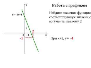 Работа с графиком Найдите значение функции, соответствующее значению аргумент
