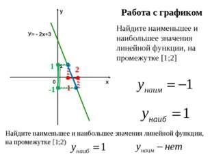 Работа с графиком Найдите наименьшее и наибольшее значения линейной функции,