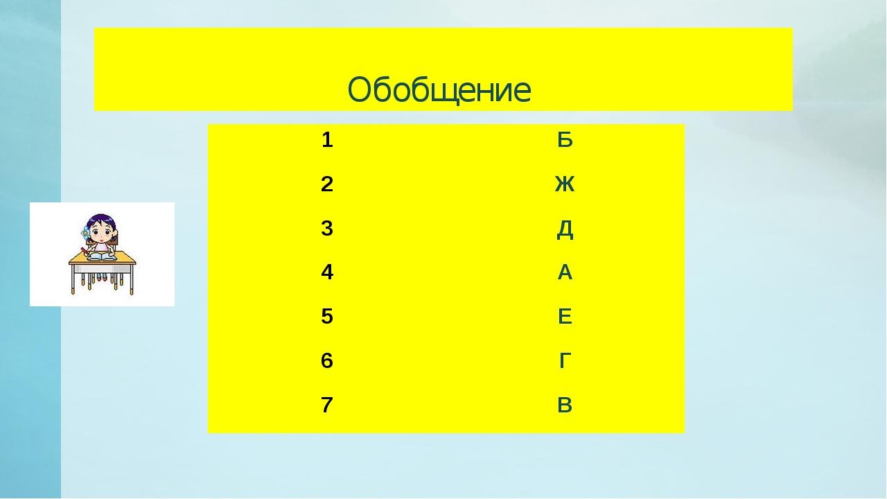 Обобщение 1Б 2Ж 3Д 4А 5Е 6Г 7В