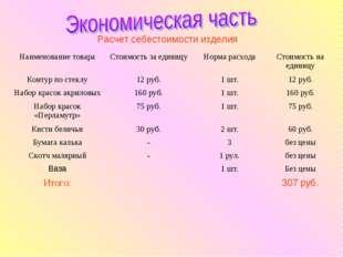 Расчет себестоимости изделия Наименование товараСтоимость за единицуНорма р