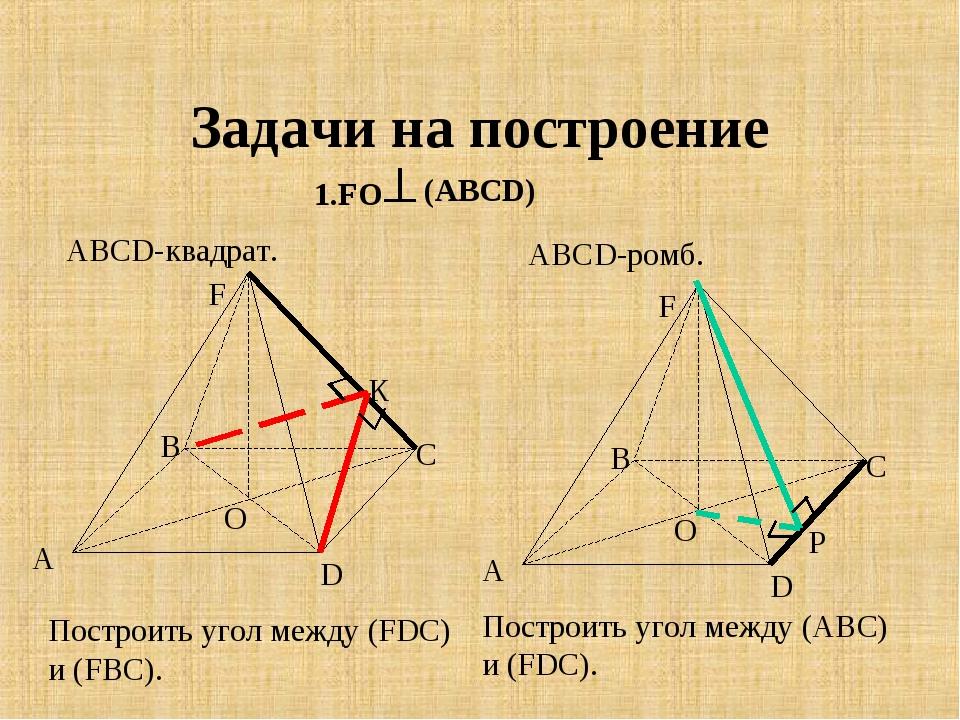 Задачи на построение 1.FO АВСD-квадрат. ABCD-ромб. (АВСD) А В С D F O Построи...