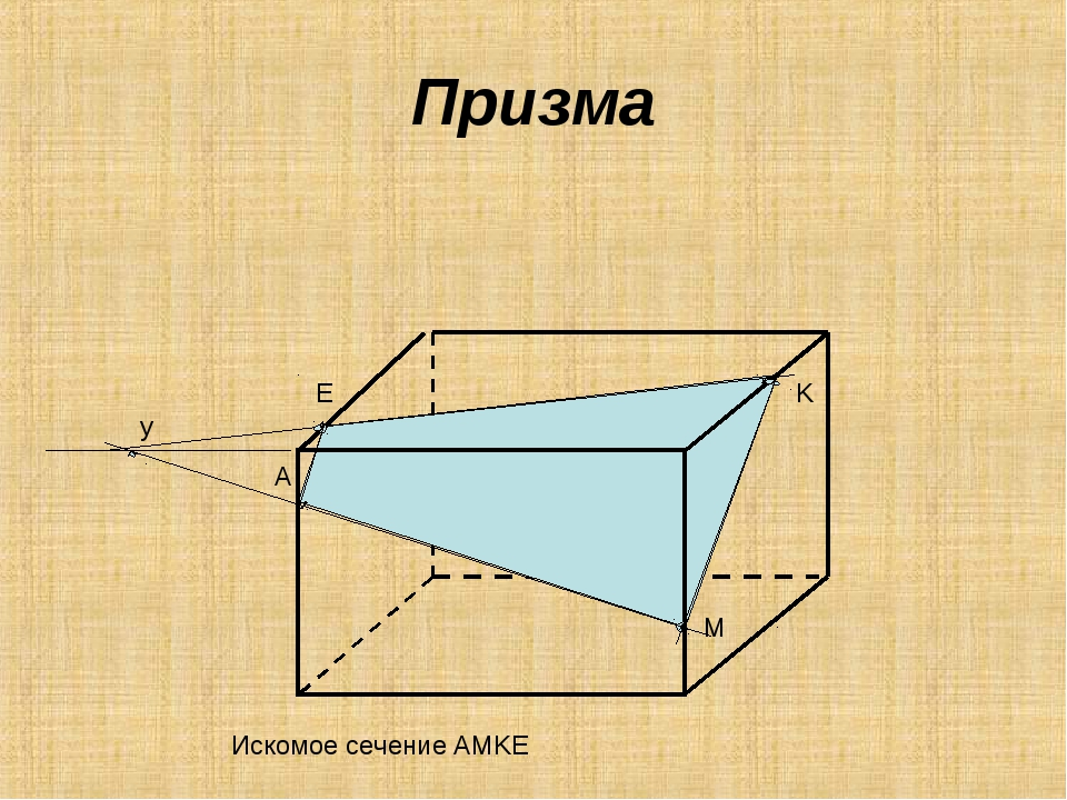 Призма A M K y E Искомое сечение AMKE