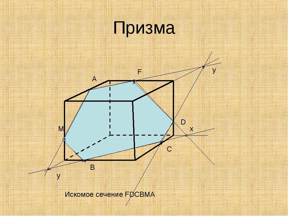 Призма A C D y F x B y M Искомое сечение FDCBMA
