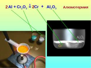 Al Cr + Cr2O3 = 2 + Al2O3 2 t Алюмотермия