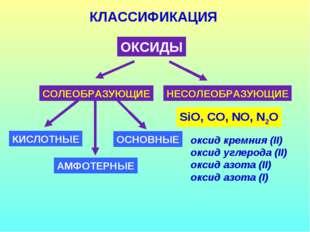 КЛАССИФИКАЦИЯ ОКСИДЫ СОЛЕОБРАЗУЮЩИЕ НЕСОЛЕОБРАЗУЮЩИЕ SiO, CO, NO, N2O КИСЛОТН