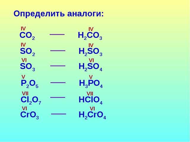 Определить аналоги: СO2 H2СO3 SO2 H2SO3 SO3 H2SO4 IV IV IV IV VI VI P2O5 H3PO...