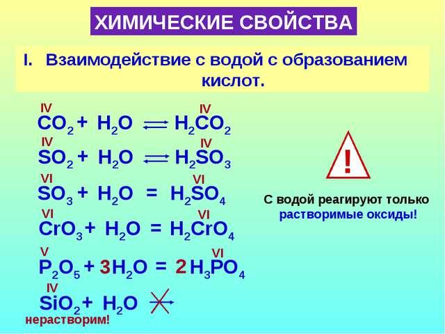 ХИМИЧЕСКИЕ СВОЙСТВА Взаимодействие с водой с образованием кислот. СO2 H2СO2 I...