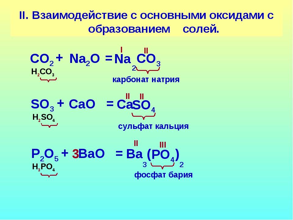 II. Взаимодействие с основными оксидами с образованием солей. СO2 СO3 + Na2O...