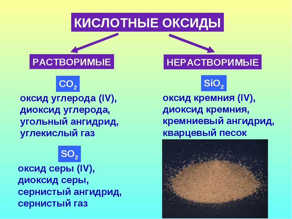 КИСЛОТНЫЕ ОКСИДЫ РАСТВОРИМЫЕ НЕРАСТВОРИМЫЕ оксид кремния (IV), диоксид кремни...