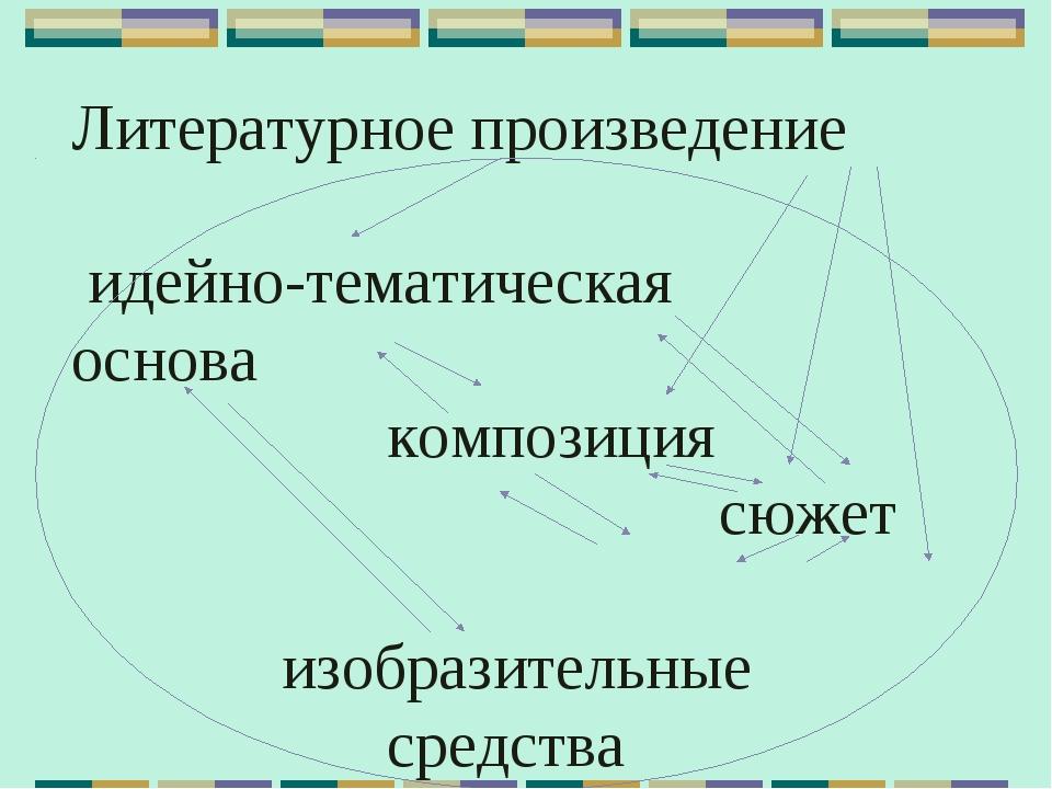 Литературное произведение идейно-тематическая основа композиция  сюж...
