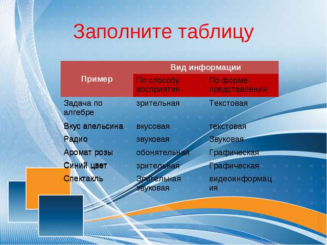 Заполните таблицу ПримерВид информации По способу восприятияПо форме предс...