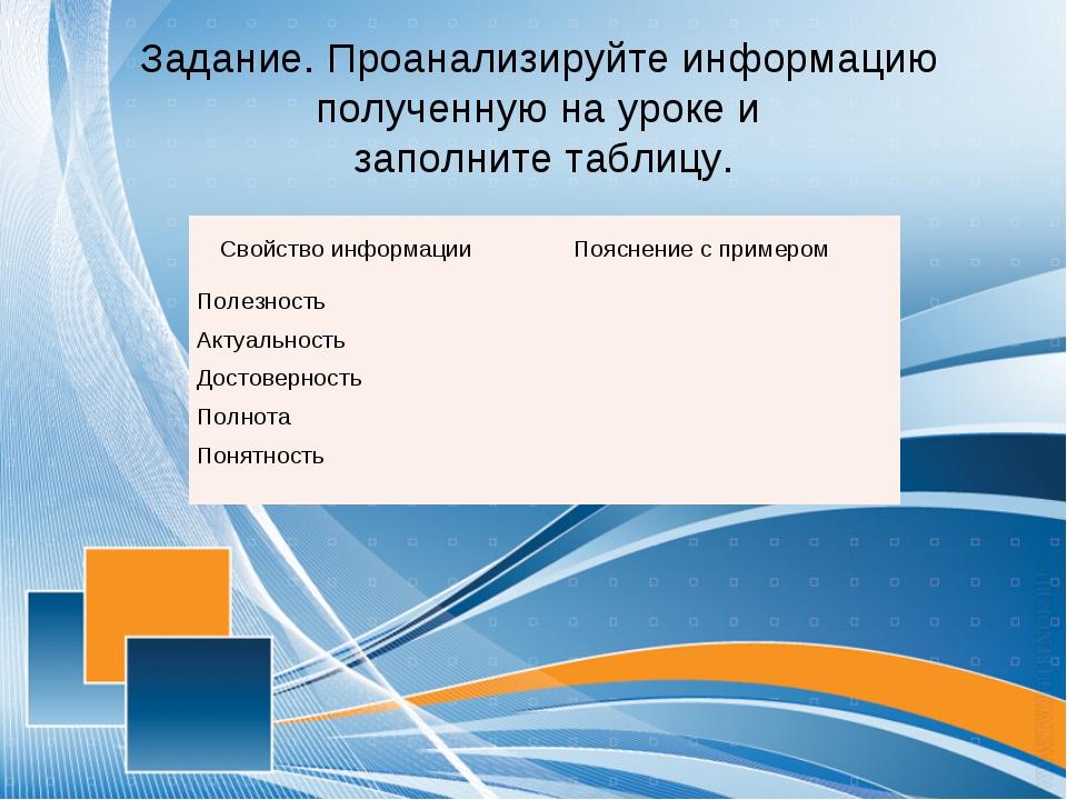 Задание. Проанализируйте информацию полученную на уроке и заполните таблицу....