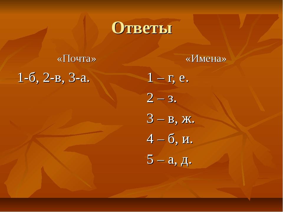 Ответы «Почта» 1-б, 2-в, 3-а. «Имена» 1 – г, е. 2 – з. 3 – в, ж. 4 – б, и. 5...