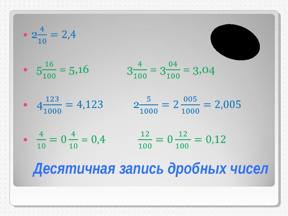 Десятичная запись дробных чисел