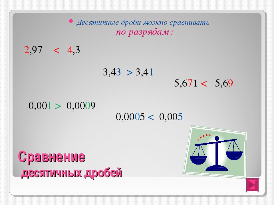 Сравнение десятичных дробей Десятичные дроби можно сравнивать по разрядам : 2...