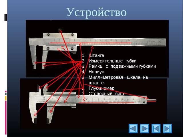 Устройство штангенциркуля Штанга Измерительные губки Рамка с подвижными губка...