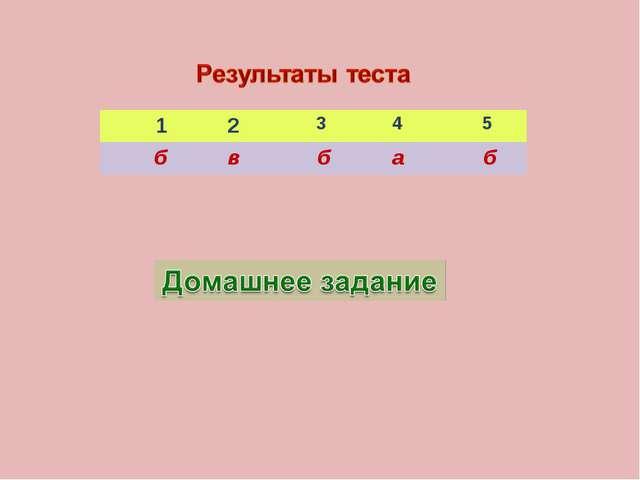 1 2 3 4 5 б в б а б