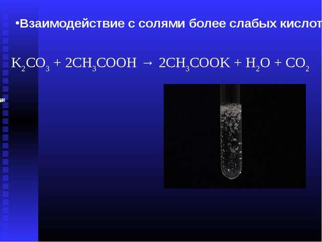 Взаимодействие с солями более слабых кислот K2CO3 + 2CH3COOH → 2CH3COOK + H2O...