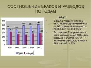 СООТНОШЕНИЕ БРАКОВ И РАЗВОДОВ ПО ГОДАМ Вывод: В 2007г. в городе увеличилось ч