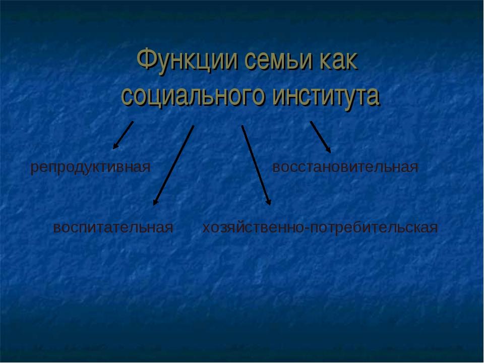 Функции семьи как социального института репродуктивнаявосстановительная в...